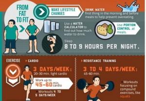 infographic-demo